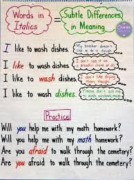19 context clues worksheets fourth grade crafting