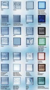 Ideas For Bathroom Windows Colors Best 25 Window Sizes Ideas On Pinterest Contemporary Lighting