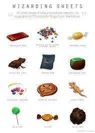where to buy harry potter candy best 25 harry potter ideas on harry potter
