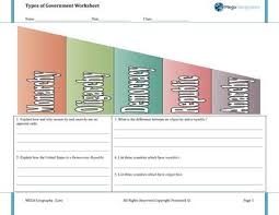types of government worksheet the best geography curriculum