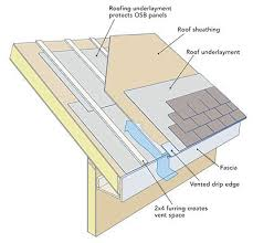 air sealing and insulation can best 25 spray in insulation ideas on spray on