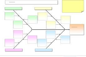 Fishbone Diagram Template Download 4s fishbone diagram in word and pdf formats