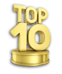 secular pro perspectives the top ten articles of 2015