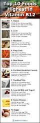 top 10 foods highest in vitamin b12 cobalamin infographic