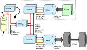 electric car engine diagram electric wiring diagrams instruction