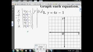 5 1 c functions u0026 graphs linear graphing equations with input
