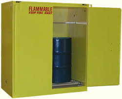 Flammable Storage Cabinet Flammable Storage Cabinets Paint Ink Acid Cabinets Securall