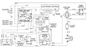 wiring diagram for dryers wiring wiring diagrams