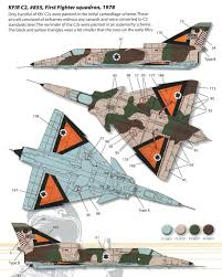 kfir c2 c7 early strike camouflage and color guide added 3d