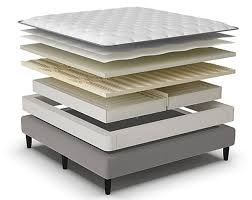 Sleep Number I8 King Bed Reviews Sleep Number P 5 Vs Cse Review Which One Is Best For You