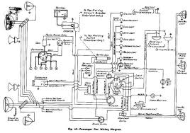 automotive wiring diagram diagrams software for in car icon