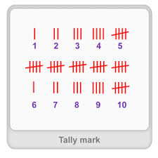 tally mark definition examples u0026 fun math worksheets