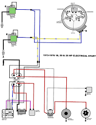 wiring diagrams ignition starter switch diagram gm beautiful coil