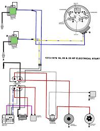 johnson wiring diagram wiring diagram byblank