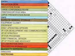 space planning program office design oxfam ia 311 joyful participation in the life