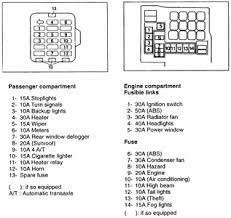 nissan fuse box diagram nissan wiring diagrams instruction