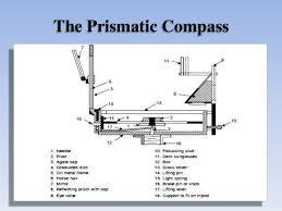compass surveying
