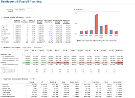 headcount and payroll planning solution