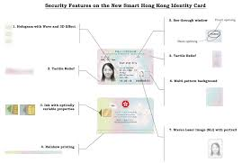 design of new hong kong smart identity card revealed south china