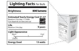 the lightbulb buyer u0027s guide jackson emc