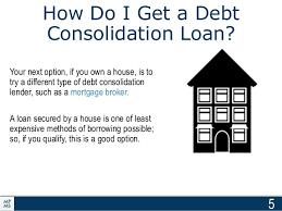 Debt Relief Options Explore Your Options Find Your Understanding Debt Consolidation