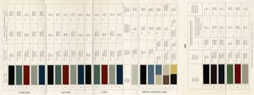 mercedes benz ponton paint codes color charts www mbzponton org