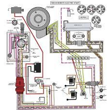 wiring diagram johnson boat motor wiring diagram 25 35 82 83
