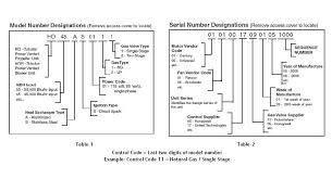 modine pa wiring diagram diagram wiring diagrams for diy car repairs