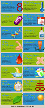 infographic 20 facts about vitamins