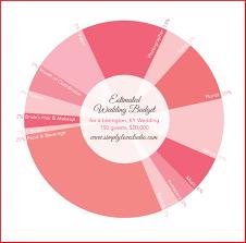 wedding invitation cost average size of wedding invitation 222616 uncategorized average