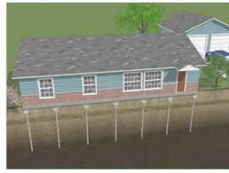 Types Of Home Foundations Different Types Of Foundation In Building Construction U2013 Own A Home