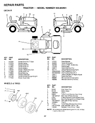 28 owners manual for craftsman lawn mower944 609190