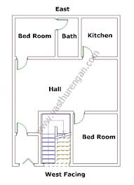 Home Plan Design According To Vastu Shastra West Facing House Plan 1 Vasthurengan Com