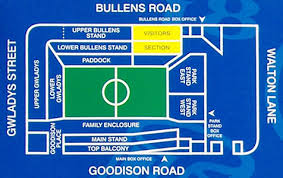 Top Balcony Goodison Park by Everton Football Unofficial Everton Fc Website