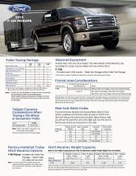 2013 ford f150 towing 2013 ford f 150 towing guide augusta ga
