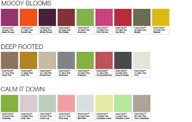 the color for 2017 greenery lindizzima blog use a moda para