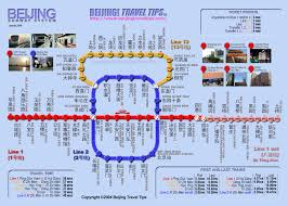 Beijing Subway Map by Beijing Subway Map Beijing China U2022 Mappery