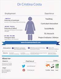 academic resume builder educational researcher sample resume template pontydysgu bridge to learning educational research