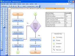 Process Map Template Excel Best Photos Of Creating Flow Charts In Excel How To Create A