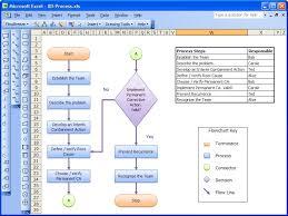 Microsoft Excel Flow Template Ms Word Flowchart Thebridgesummit Co