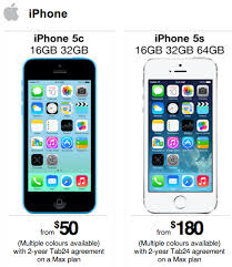 Telus Black Friday Iphone 6 6 Plus Various Iphone 5s Black Friday Deals Canada Coupon Dominos Gluten Free