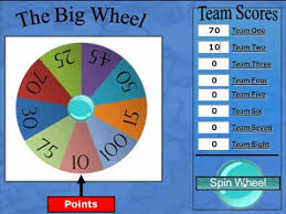 spinning wheel template powerpoint the top 10 best elearning game