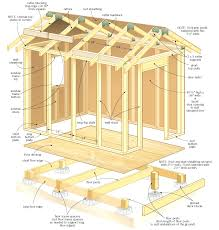 how to level an outdoor storage shed foundation a buildingstorage