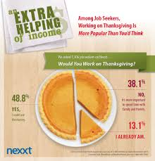 would you work on thanksgiving 2013 nexxt