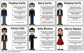 Outsiders Cherry Valance The Outsiders Character Map Storyboard By Abcarballo