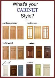 Kitchen Door Styles For Cabinets Cabinets Type Example Full Overlay Partial Overlay Partial