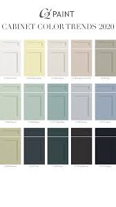 best kitchen cabinet colors for 2020 cabinet colors in 2020 cabinet colors kitchen cabinet