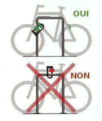 comment attacher un si e auto vol de vélos