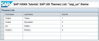 sap ux tutorial sap ui5 themes list