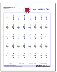 784 multiplication worksheets for you to print right now